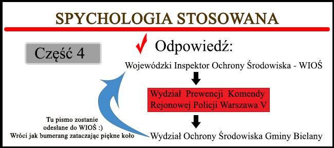 spychologia4